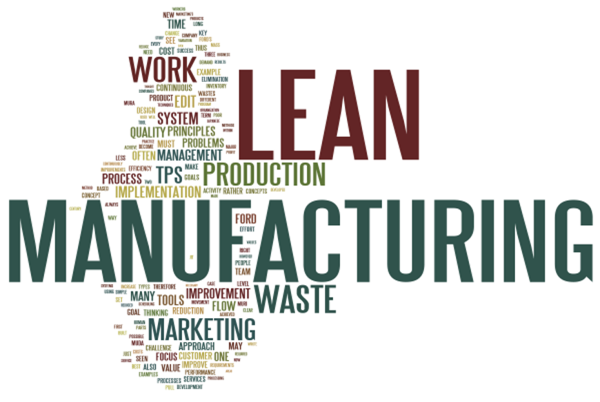 lean-manufacturing_584x870.png